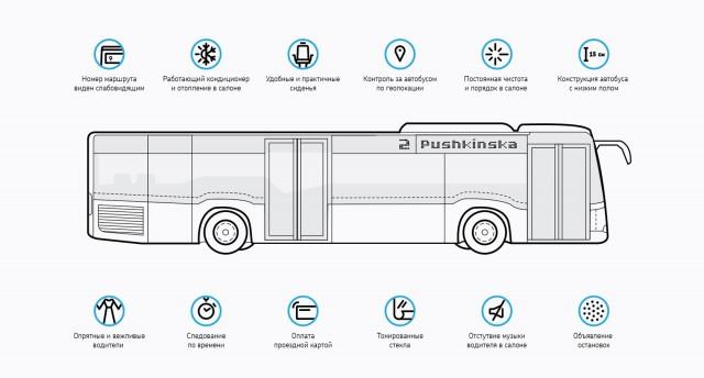Одеські активісти створили концепцію ідеального автобусу для українських міст – Inspired